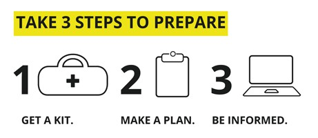 Preparedness for Business is easy: get a kit, make a plan, be informed