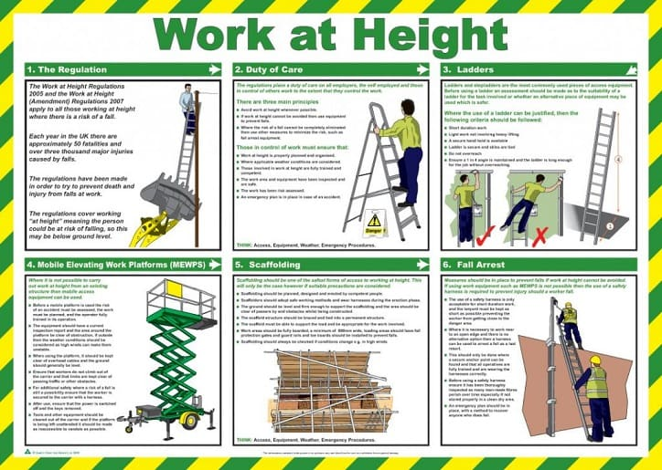 Work at Height Safety Guidance Poster - laminated 59cm x 42cm