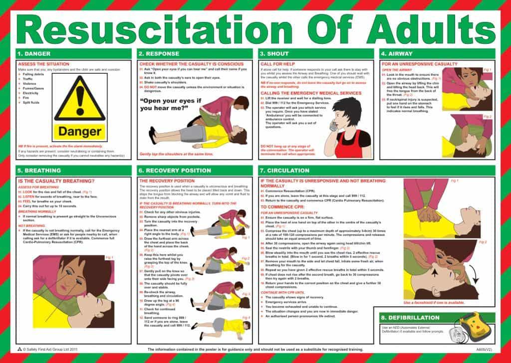 Resuscitation of Adults Poster - laminated 59cm X 42cm