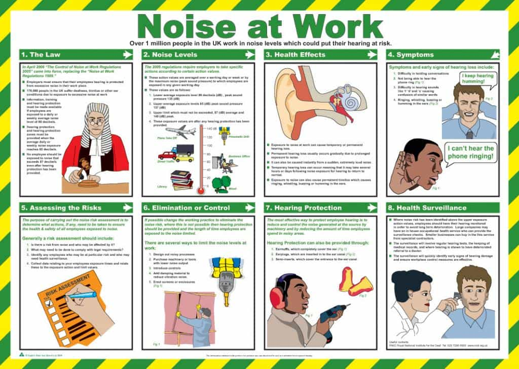 Noise at Work Guide Poster - laminated 59cm X 42cm