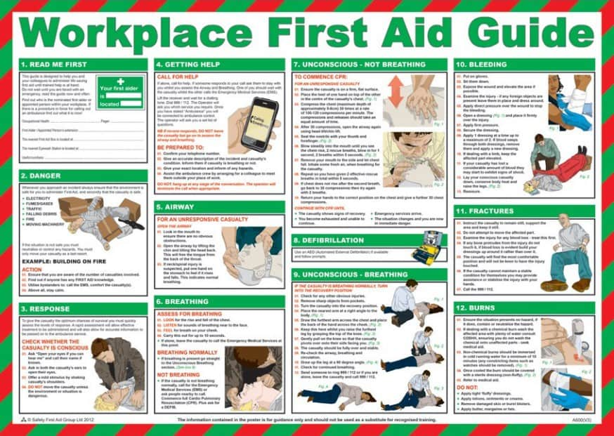 First Aid Workplace Guide Poster - laminated 59cm x 42cm