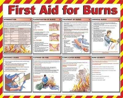 First Aid for Burns Poster - laminated 59cm X 42cm