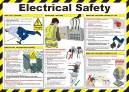 Electrical Safety Guide Poster - laminated 59cm X 42cm
