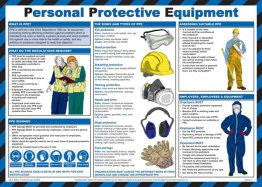 Personal Protective Equipment PPE Poster - laminated 59cm X 42cm