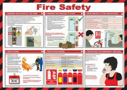 Fire Safety Poster, laminated 59cm X 42cm