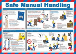 Safe Manual Handling Poster - laminated 59cm x 42cm
