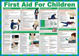 First Aid For Children Poster - laminated 59cm X 42cm