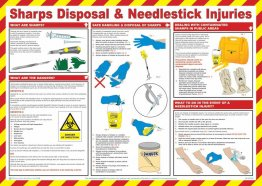 Sharps Disposal & Needle Stick Injuries Safety Poster