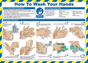 How To Wash Your Hands Instruction Poster - laminated 59cm X 42cm